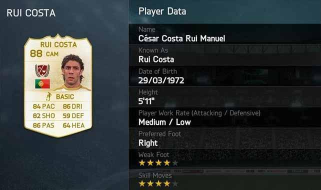FUT 14 Rui Costa