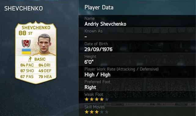 FUT 14 Andriy Shevchenko