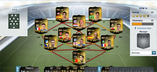 Equipa da Semana 12 - Todas as TOTW de FIFA 14 Ultimate Team