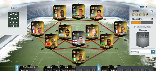Equipa da Semana 13 - Todas as TOTW de FIFA 14 Ultimate Team