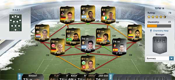 Equipa da Semana 14 - Todas as TOTW de FIFA 14 Ultimate Team