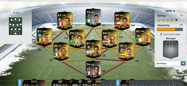 Equipa da Semana 17 - Todas as TOTW de FIFA 14 Ultimate Team