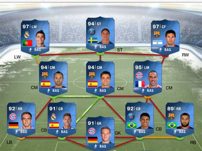 FIFA 14 Team of the Year