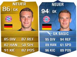 TOTY of FIFA 14 Ultimate Team - The Best Players of 2013