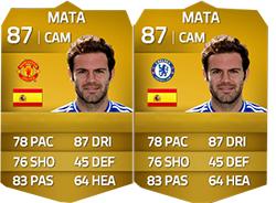 Complete List of FIFA 14 Ultimate Team Winter Transfers