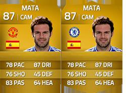 Lista de Transferências de Inverno de FIFA 14 Ultimate Team