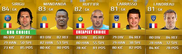 Guia da Ligue 1 para FIFA 14 Ultimate Team