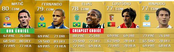 Guia da Liga Portuguesa Zon Sagres para FIFA 14 Ultimate Team