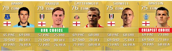 Guia de Jogadores Ingleses para FIFA 14 Ultimate Team