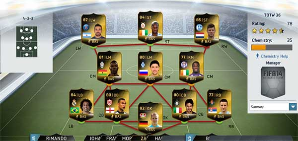 FIFA 14 Ultimate Team TOTW 26