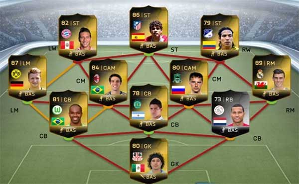 Equipa da Semana 29 - Todas as TOTW de FIFA 14 Ultimate Team