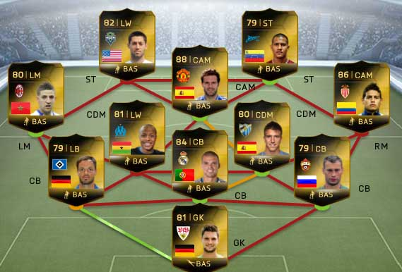 Equipa da Semana 30 - Todas as TOTW de FIFA 14 Ultimate Team