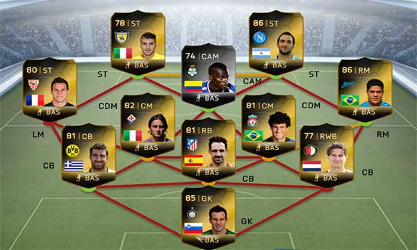 Equipa da Semana 31 - Todas as TOTW de FIFA 14 Ultimate Team