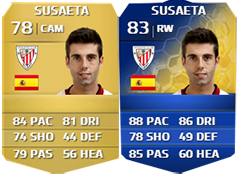 Community Team of the Season de Ouro de FIFA 14 Ultimate Team