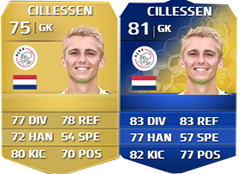FIFA 14 Ultimate Team Gold Most Consistent Never IF TOTS