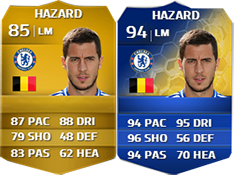 FIFA 14 Ultimate Team Barclays Premier League TOTS