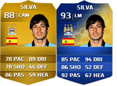 Team of the Season da Barclays Premier League em FUT 14
