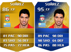 Team of the Season da Barclays Premier League em FUT 14