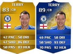 FIFA 14 Ultimate Team Barclays Premier League TOTS