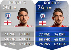FIFA 14 Ultimate Team Football League TOTS