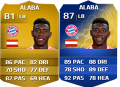 Team of the Season da Bundesliga em FUT 14