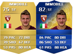 Team of the Season da Serie A em FUT 14