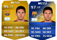 Team of the Season da Liga BBVA em FUT 14