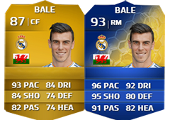 FIFA 14 Ultimate Team Liga BBVA TOTS