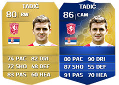 FIFA 14 Ultimate Team Rest of the World TOTS