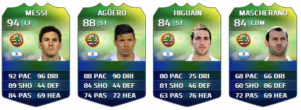 FIFA Ultimate Team World Cup Players List