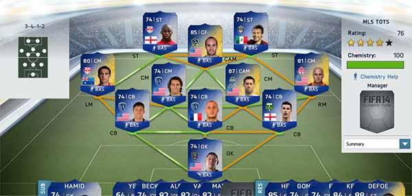 MLS All-Stars Team de FIFA 14 Ultimate Team
