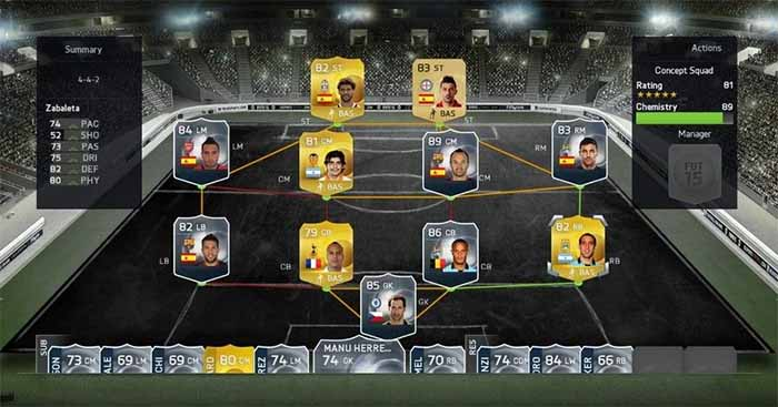 fut 15 matchmaking explained Os scores explained fifa 15 overview (ps4) pros fifa 15 review (ps4) (i don't do fut, pretty much fut fut.
