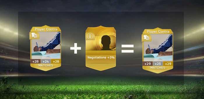 Guia de Staff para FIFA 15 Ultimate Team