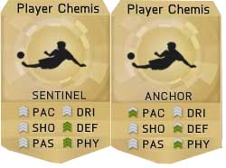 FIFA 15 Ultimate Team Consumables Guide