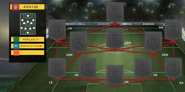 Guia de Formaciones para FIFA 15 Ultimate Team - 4-2-3-1 (2)