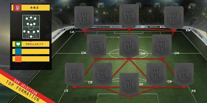 Guia de Formaciones para FIFA 15 Ultimate Team - 4-3-3
