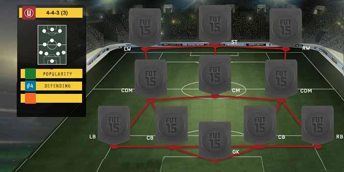 Guia de Formaciones para FIFA 15 Ultimate Team - 4-3-3 (3)