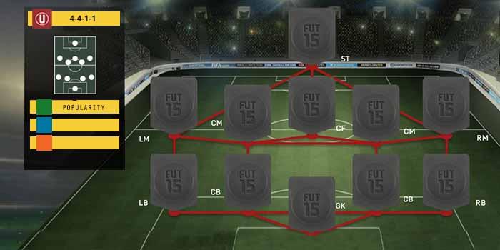 Guia de Formaciones para FIFA 15 Ultimate Team - 4-4-1-1