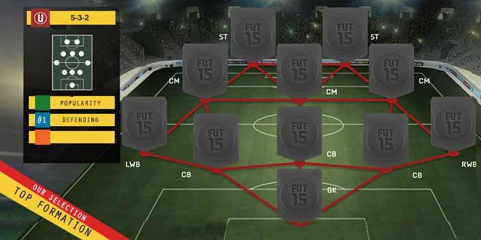Guia de Formaciones para FIFA 15 Ultimate Team - 5-3-2
