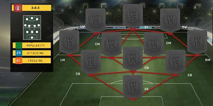 Guía de Formaciones para FIFA 15 Ultimate Team - 3-4-3