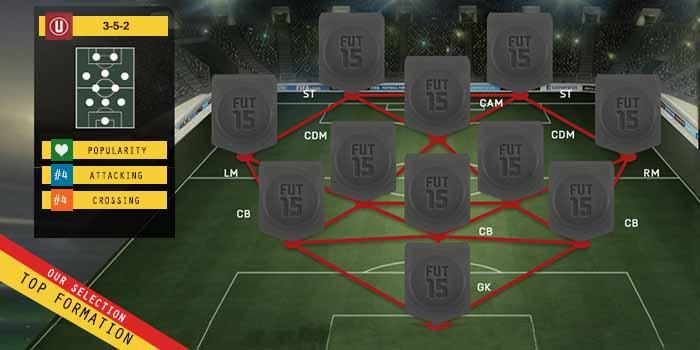 Guia de Formaciones para FIFA 15 Ultimate Team - 3-5-2