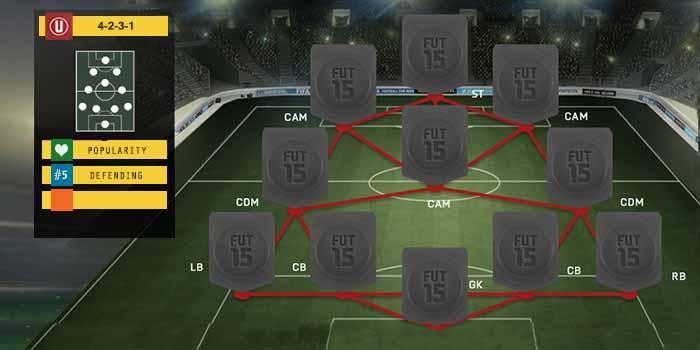 Guia de Formaciones para FIFA 15 Ultimate Team - 4-2-3-1