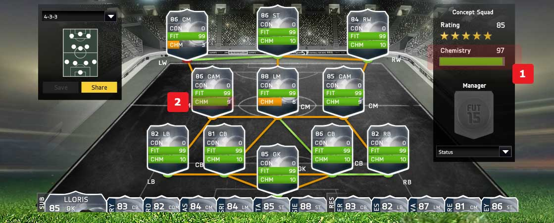 FUT 15 Chemistry Guide