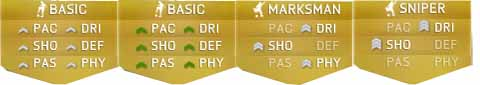 The Most Complete Chemistry Guide for FIFA 15 Ultimate Team