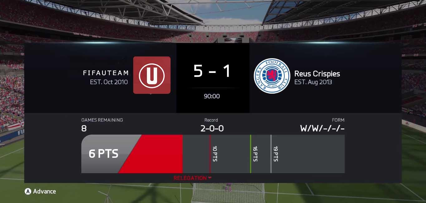Épocas de FIFA 15 Ultimate Team - Prémios e Pontos Necessários