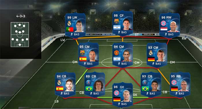 FIFA 15 Team of the Year