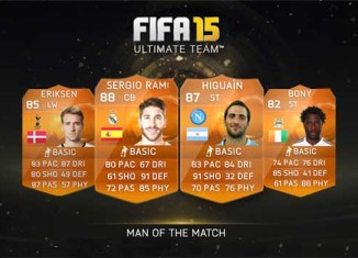 FIFA 15 Ultimate Team MOTM