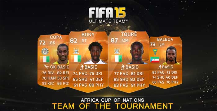 FIFA 15 TOTT (Team of the Tournament) Explained