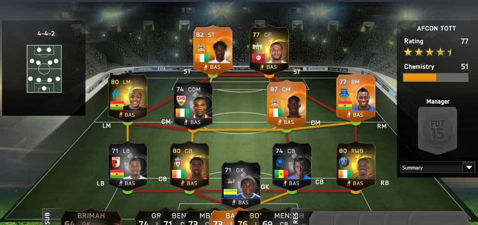 Team of the Tournament de FIFA 15 Ultimate Team