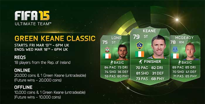 Torneios de FIFA 15 Ultimate Team